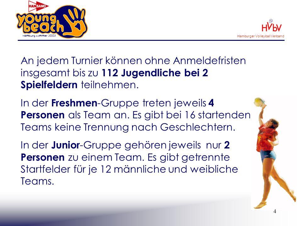 Hamburger Volleyball Verband 5 4.7.Neu-Allermöhe Spielfelder: 2 Aktive: 112 27.7.