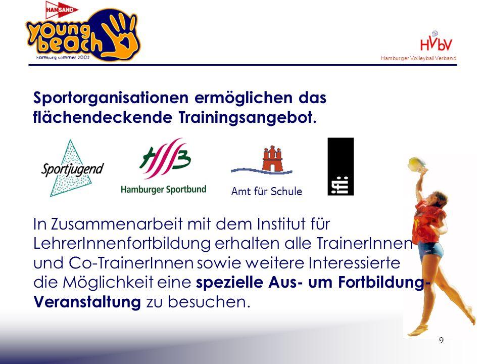 Hamburger Volleyball Verband 10 Schirmdame Okka Rau Geburt:05.1.1977 in Kiel Größe: 1,80 Meter Verein:TVF Phoenix Hamburg Ausbildung:Lehramtsstudentin Seit dem Sommer 2001 bildet Okka Rau ein Team mit Stephanie Pohl.