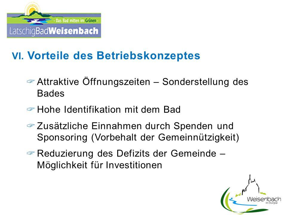 VI. Vorteile des Betriebskonzeptes Attraktive Öffnungszeiten – Sonderstellung des Bades Hohe Identifikation mit dem Bad Zusätzliche Einnahmen durch Sp