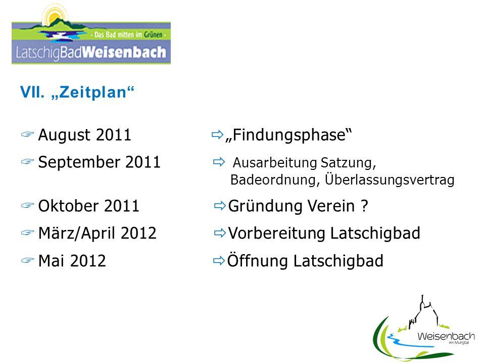 VII. Zeitplan August 2011 Findungsphase September 2011 Ausarbeitung Satzung, Badeordnung, Überlassungsvertrag Oktober 2011 Gründung Verein ? März/Apri