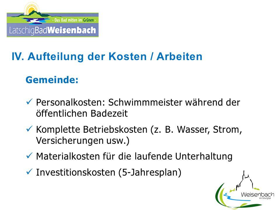 IV. Aufteilung der Kosten / Arbeiten Gemeinde: Personalkosten: Schwimmmeister während der öffentlichen Badezeit Komplette Betriebskosten (z. B. Wasser