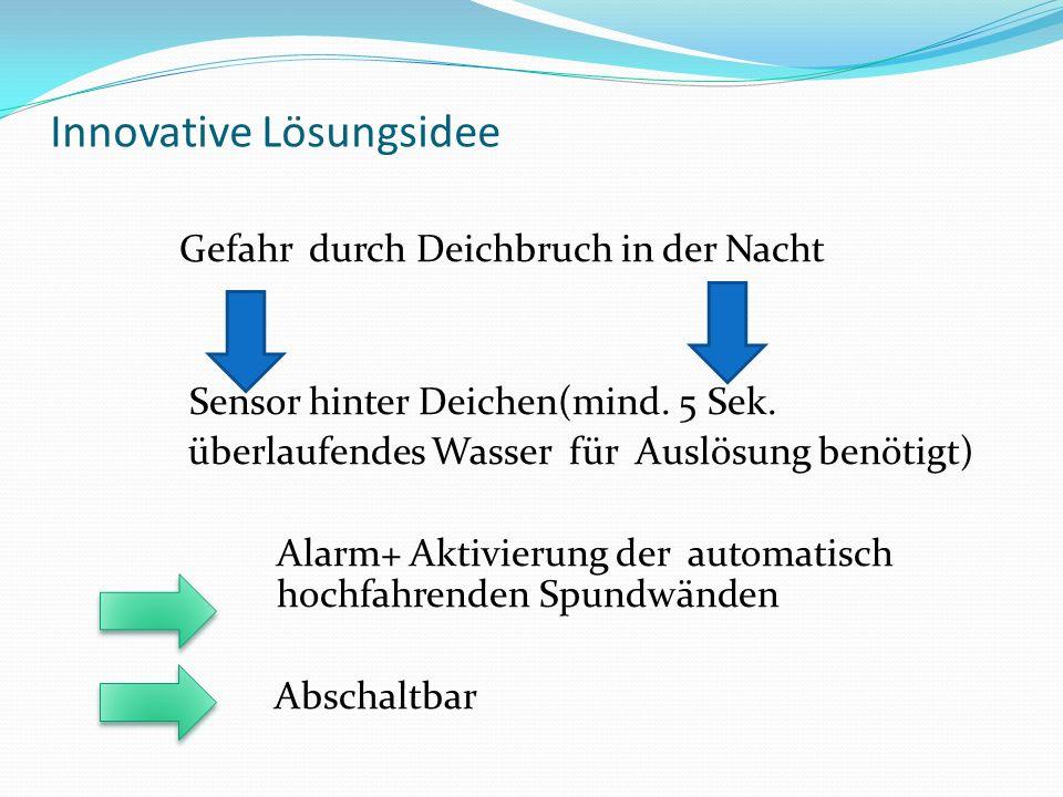 Innovative Lösungsidee Gefahr durch Deichbruch in der Nacht Sensor hinter Deichen(mind. 5 Sek. überlaufendes Wasser für Auslösung benötigt) Alarm+ Akt