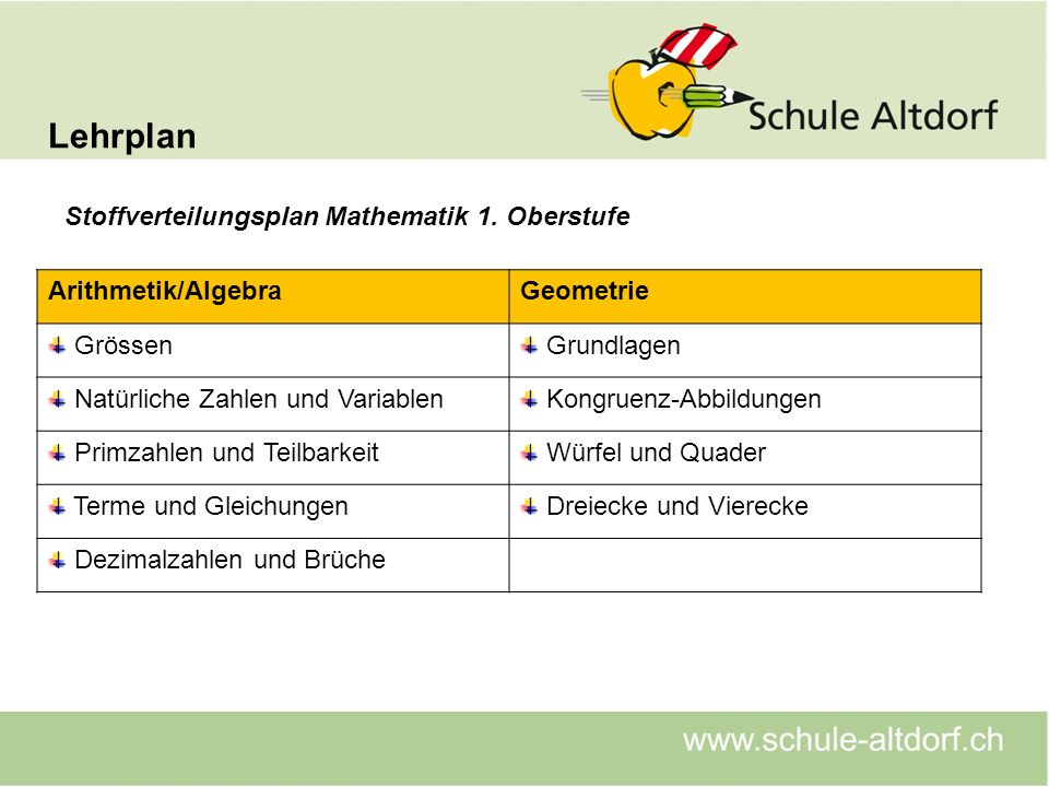 Lehrplan Stoffverteilungsplan Mathematik 1. Oberstufe Arithmetik/AlgebraGeometrie Grössen Grundlagen Natürliche Zahlen und Variablen Kongruenz-Abbildu