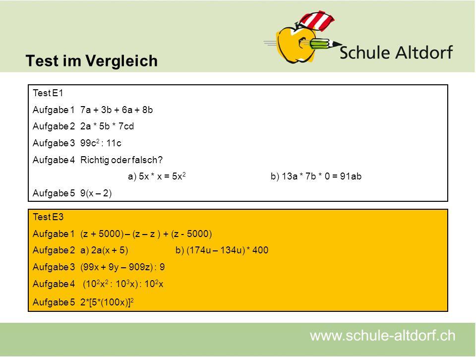 Test im Vergleich Test E1 Aufgabe 17a + 3b + 6a + 8b Aufgabe 22a * 5b * 7cd Aufgabe 399c 2 : 11c Aufgabe 4Richtig oder falsch? a) 5x * x = 5x 2 b) 13a