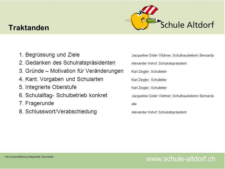 Ziele Als Eltern kennen Sie… das kantonale Übertrittsverfahren das integrierte Oberstufenmodell Altdorf Infoveranstaltung Integrierte Oberstufe