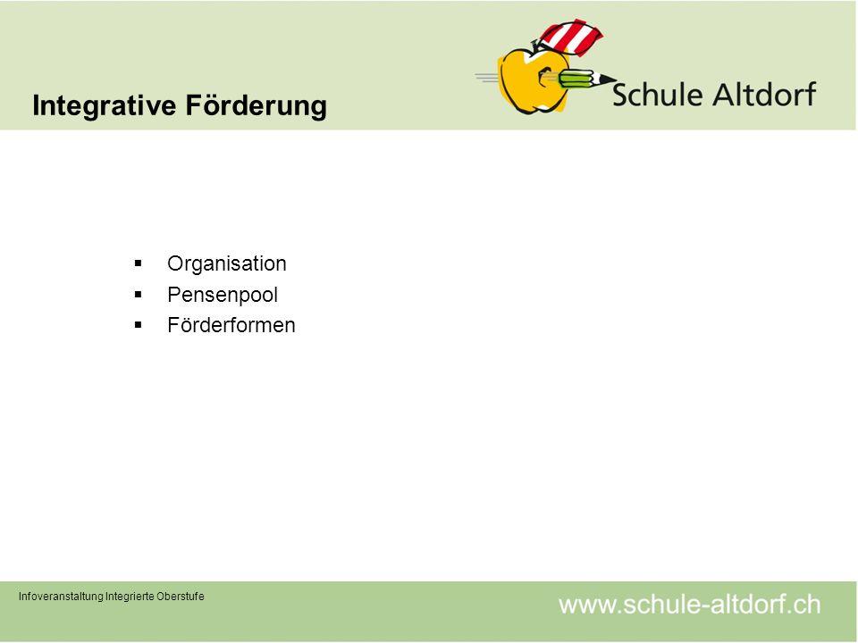 Integrative Förderung Organisation Pensenpool Förderformen Infoveranstaltung Integrierte Oberstufe