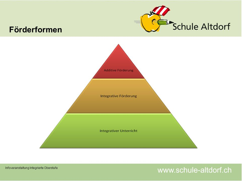 Förderformen Infoveranstaltung Integrierte Oberstufe