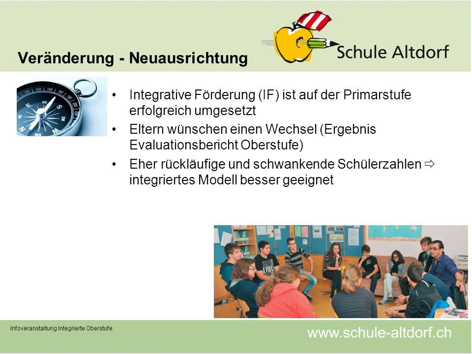 Veränderung - Neuausrichtung Infoveranstaltung Integrierte Oberstufe Integrative Förderung (IF) ist auf der Primarstufe erfolgreich umgesetzt Eltern w
