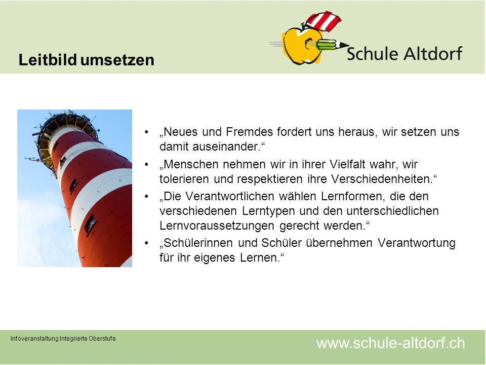 Meilensteine Infoveranstaltung Integrierte Oberstufe 5.
