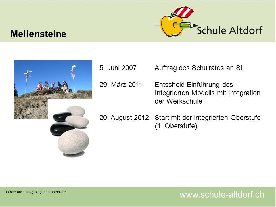Meilensteine Infoveranstaltung Integrierte Oberstufe 5. Juni 2007Auftrag des Schulrates an SL 29. März 2011Entscheid Einführung des Integrierten Model