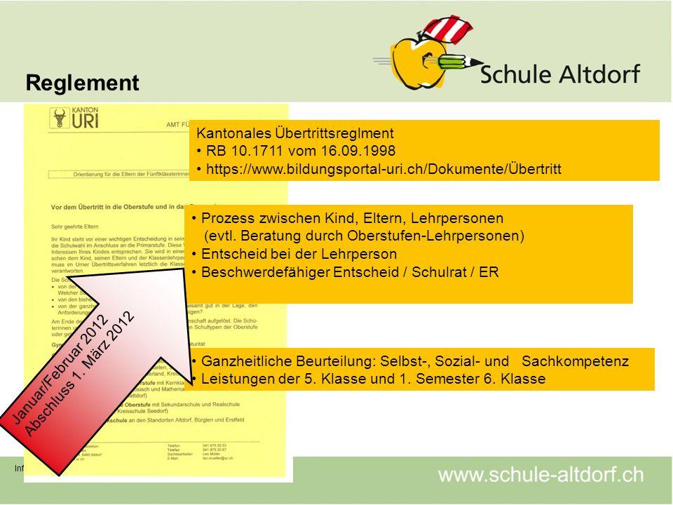 Reglement Infoveranstaltung Integrierte Oberstufe Kantonales Übertrittsreglment RB 10.1711 vom 16.09.1998 https://www.bildungsportal-uri.ch/Dokumente/