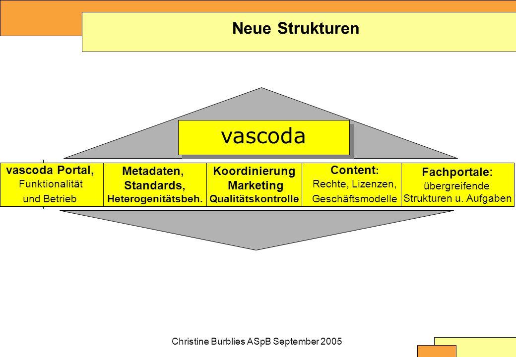 Christine Burblies ASpB September 2005 vascoda vascoda Portal, Funktionalität und Betrieb Metadaten, Standards, Heterogenitätsbeh.