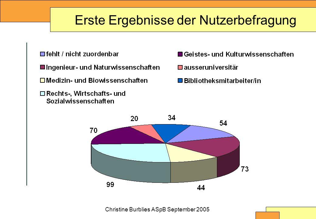 Christine Burblies ASpB September 2005 Erste Ergebnisse der Nutzerbefragung