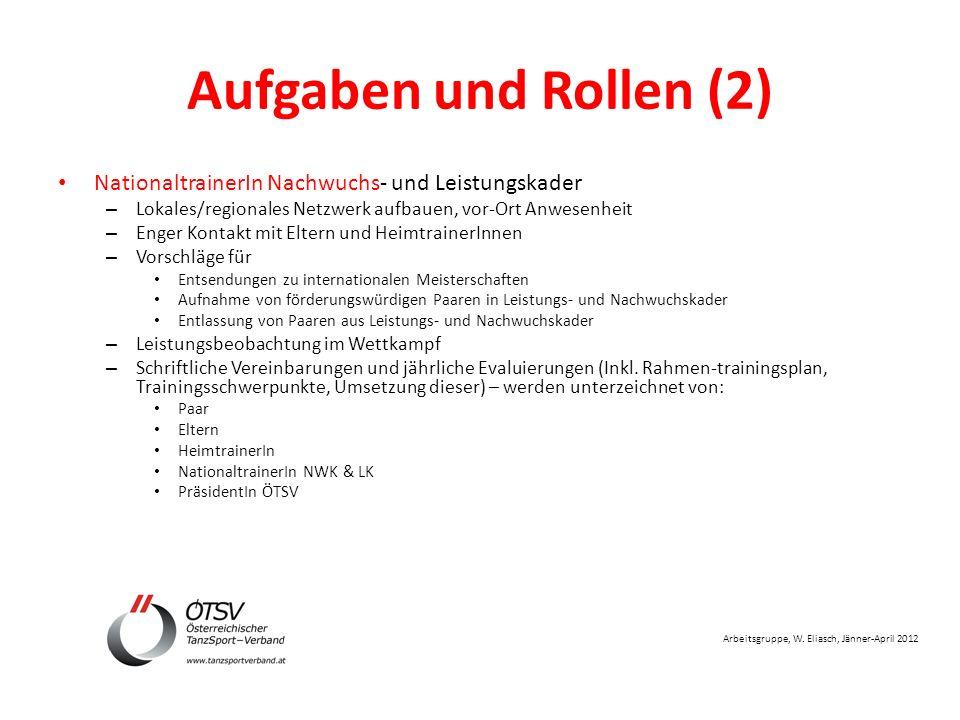 Arbeitsgruppe, W. Eliasch, Jänner-April 2012 Aufgaben und Rollen (2) NationaltrainerIn Nachwuchs- und Leistungskader – Lokales/regionales Netzwerk auf
