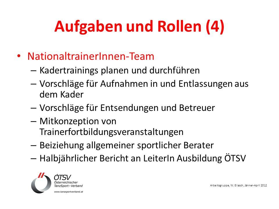 Arbeitsgruppe, W. Eliasch, Jänner-April 2012 Aufgaben und Rollen (4) NationaltrainerInnen-Team – Kadertrainings planen und durchführen – Vorschläge fü