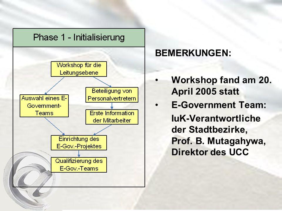 BEMERKUNGEN: Workshop fand am 20.