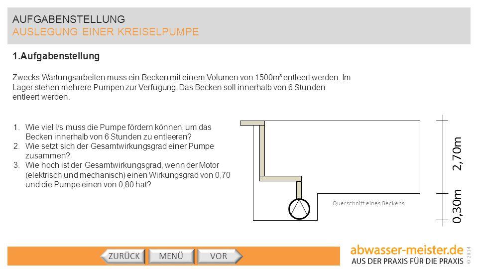 © 2014 AUFGABENSTELLUNG AUSLEGUNG EINER KREISELPUMPE 1.Aufgabenstellung Zwecks Wartungsarbeiten muss ein Becken mit einem Volumen von 1500m³ entleert