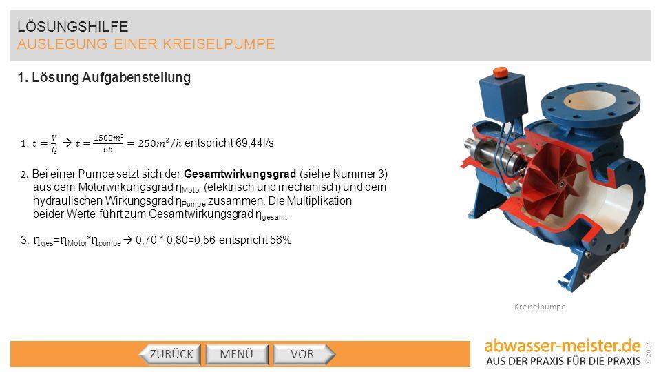 © 2014 LÖSUNGSHILFE AUSLEGUNG EINER KREISELPUMPE 1. Lösung Aufgabenstellung MENÜVORZURÜCK Kreiselpumpe