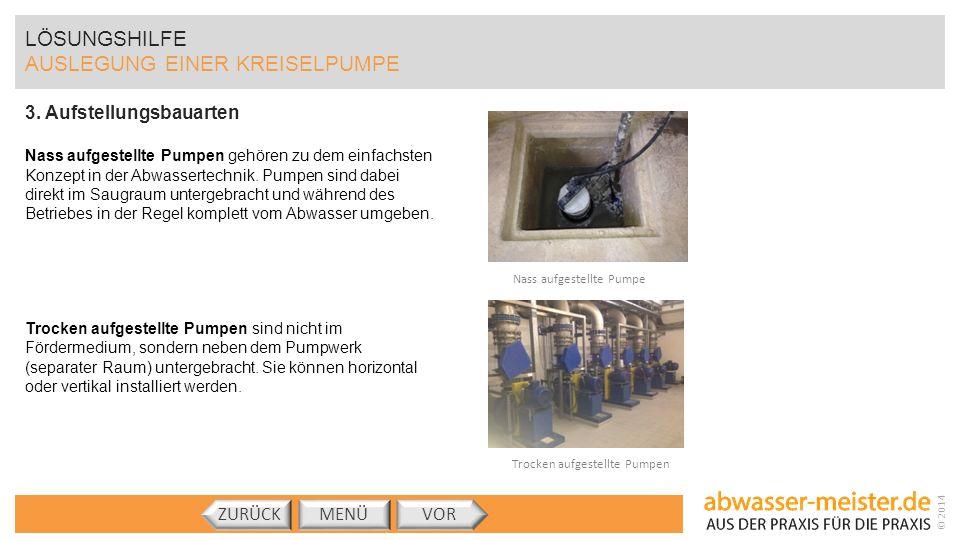 © 2014 LÖSUNGSHILFE AUSLEGUNG EINER KREISELPUMPE 3. Aufstellungsbauarten Nass aufgestellte Pumpen gehören zu dem einfachsten Konzept in der Abwasserte