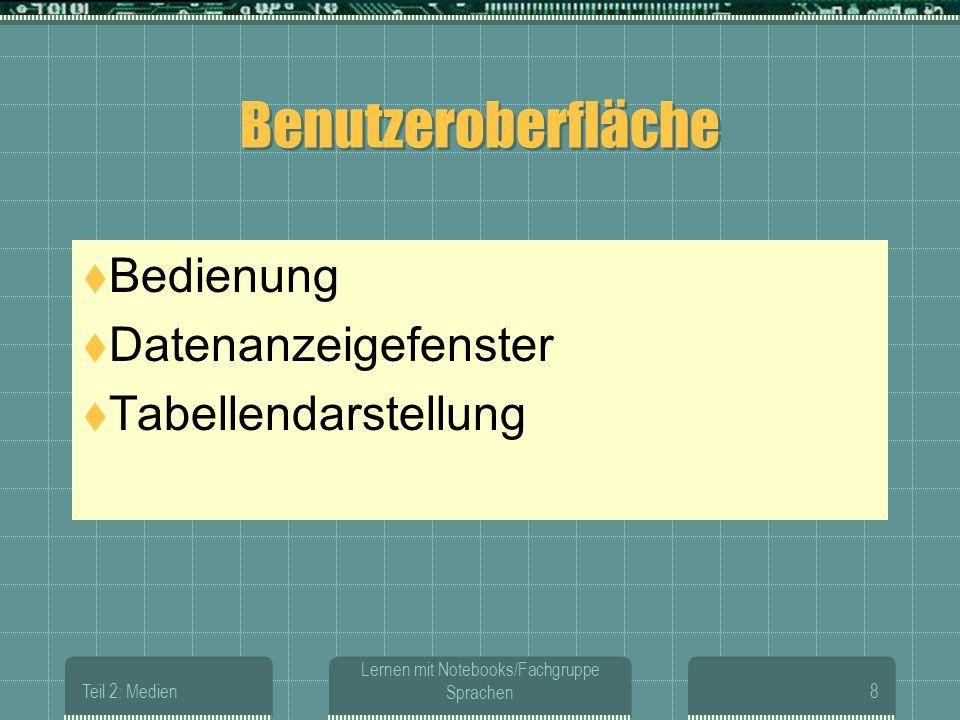 Teil 2: Medien Lernen mit Notebooks/Fachgruppe Sprachen8 Benutzeroberfläche Bedienung Datenanzeigefenster Tabellendarstellung