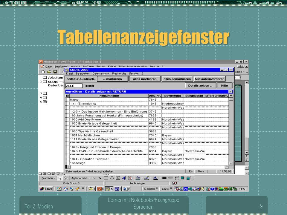 Teil 2: Medien Lernen mit Notebooks/Fachgruppe Sprachen9 Tabellenanzeigefenster