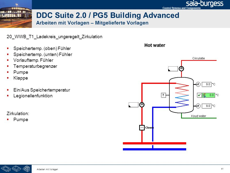 41 Arbeiten mit Vorlagen DDC Suite 2.0 / PG5 Building Advanced Arbeiten mit Vorlagen – Mitgelieferte Vorlagen 20_WWB_T1_Ladekreis_ungeregelt_Zirkulati