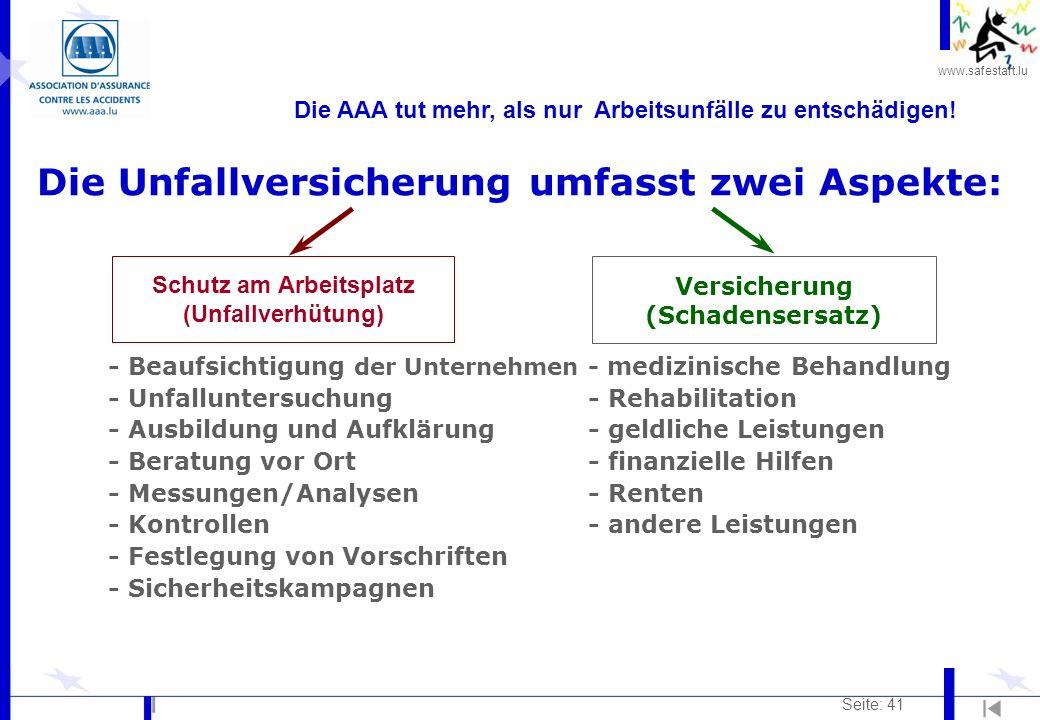 www.safestart.lu Seite: 41 - Beaufsichtigung der Unternehmen - medizinische Behandlung - Unfalluntersuchung - Rehabilitation - Ausbildung und Aufkläru