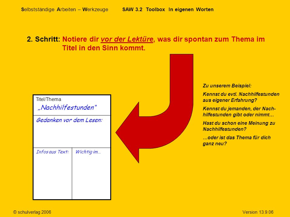 Selbstständige Arbeiten – Werkzeuge SAW 3.2 Toolbox In eigenen Worten © schulverlag 2006 Version 13.9.06 2. Schritt: Notiere dir vor der Lektüre, was