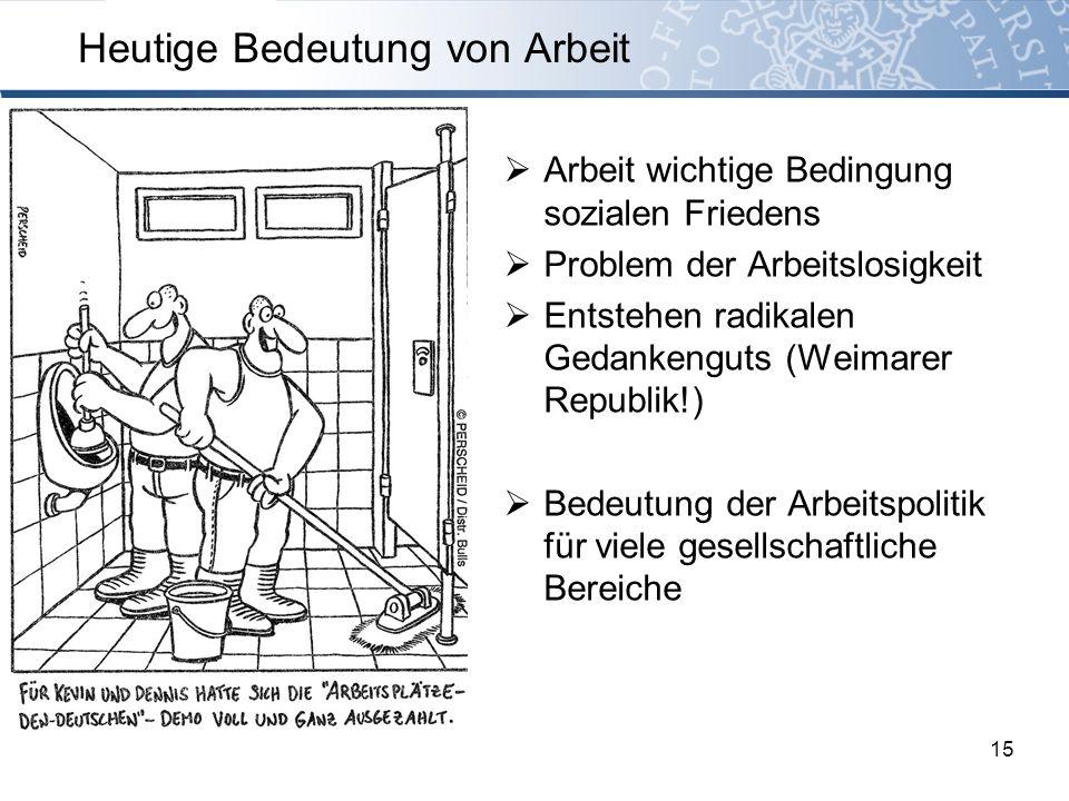 Arbeit wichtige Bedingung sozialen Friedens Problem der Arbeitslosigkeit Entstehen radikalen Gedankenguts (Weimarer Republik!) Bedeutung der Arbeitspo