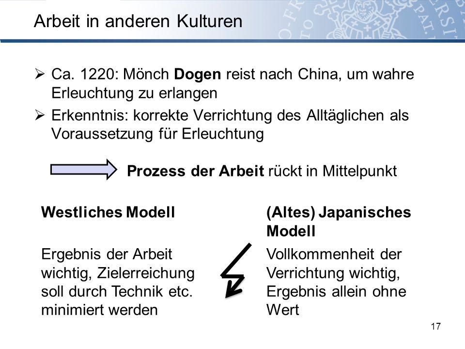 Ca. 1220: Mönch Dogen reist nach China, um wahre Erleuchtung zu erlangen Erkenntnis: korrekte Verrichtung des Alltäglichen als Voraussetzung für Erleu