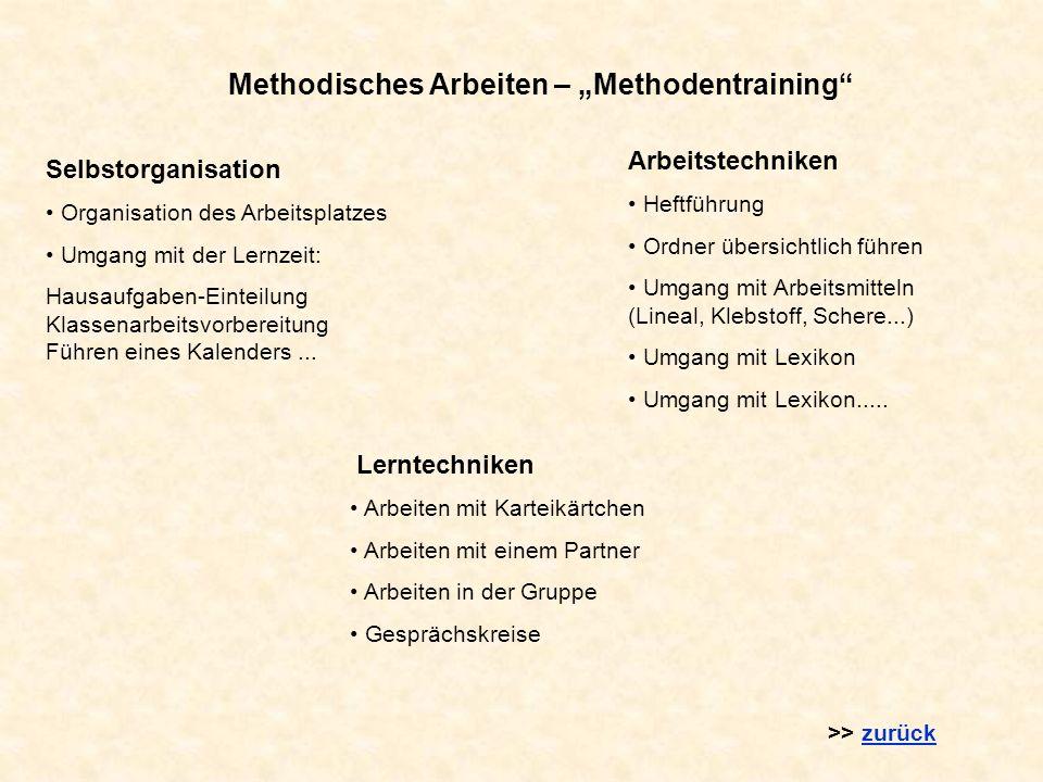 Methodisches Arbeiten – Methodentraining Selbstorganisation Organisation des Arbeitsplatzes Umgang mit der Lernzeit: Hausaufgaben-Einteilung Klassenarbeitsvorbereitung Führen eines Kalenders...