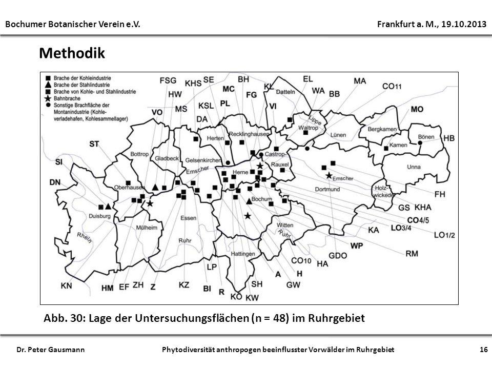 Methodik Abb. 30: Lage der Untersuchungsflächen (n = 48) im Ruhrgebiet Bochumer Botanischer Verein e.V. Frankfurt a. M., 19.10.2013 Dr. Peter Gausmann