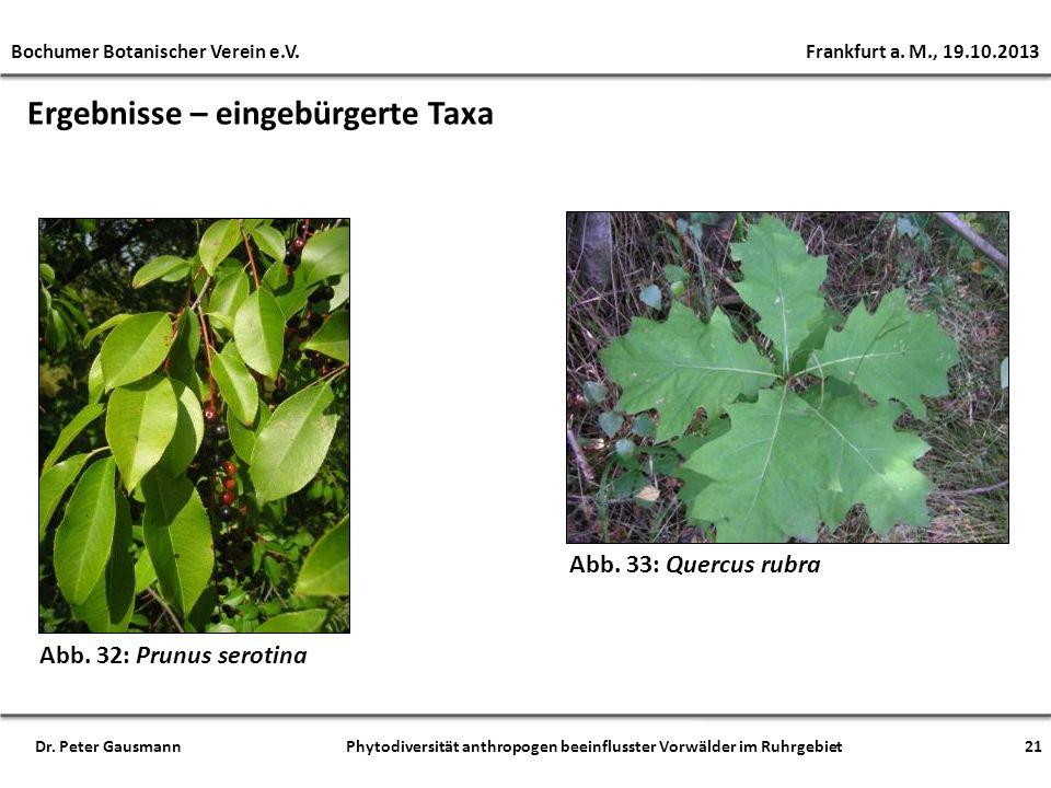 Ergebnisse – eingebürgerte Taxa Bochumer Botanischer Verein e.V. Frankfurt a. M., 19.10.2013 Dr. Peter Gausmann Phytodiversität anthropogen beeinfluss