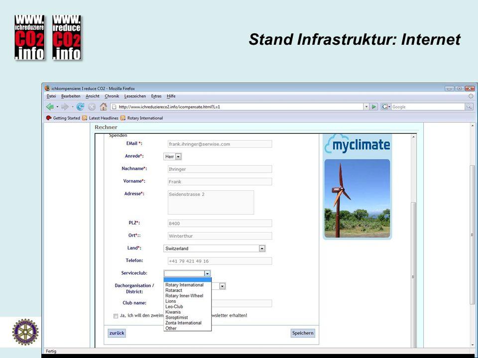 Gesamtprojekt Klimaschutz Informationen zum Stand der Arbeiten per Ende Mai 2008 Stand Infrastruktur: Internet