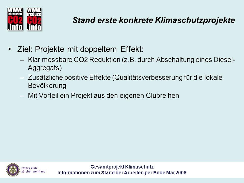 Gesamtprojekt Klimaschutz Informationen zum Stand der Arbeiten per Ende Mai 2008 Stand erste konkrete Klimaschutzprojekte Ziel: Projekte mit doppeltem Effekt: –Klar messbare CO2 Reduktion (z.B.
