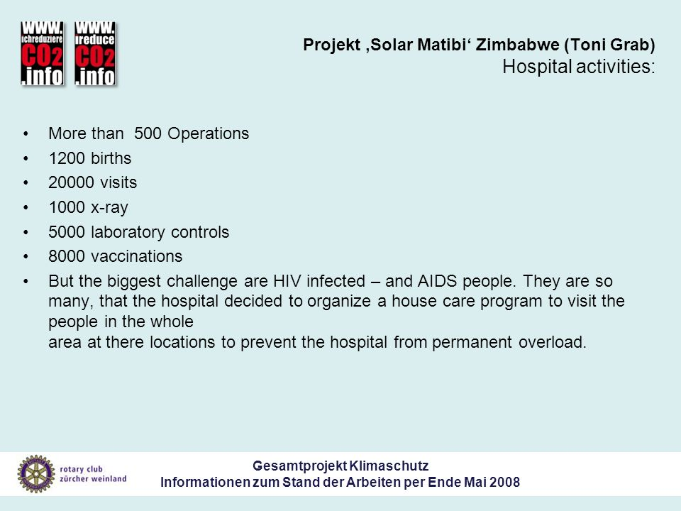 Gesamtprojekt Klimaschutz Informationen zum Stand der Arbeiten per Ende Mai 2008 Projekt Solar Matibi Zimbabwe (Toni Grab) Hospital activities: More than 500 Operations 1200 births 20000 visits 1000 x-ray 5000 laboratory controls 8000 vaccinations But the biggest challenge are HIV infected – and AIDS people.