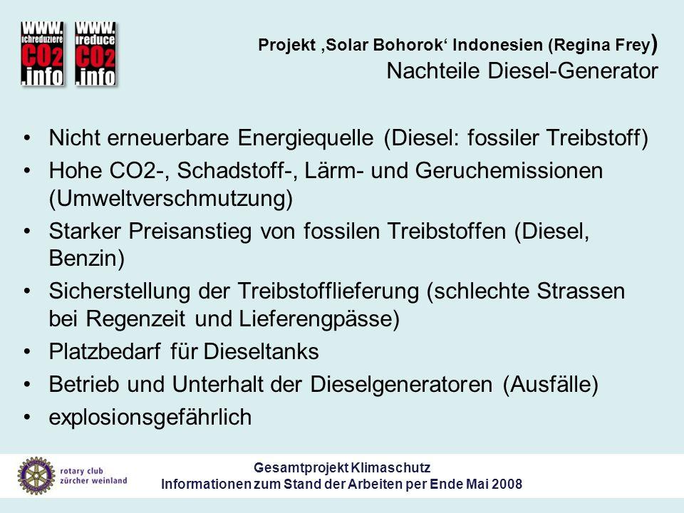 Gesamtprojekt Klimaschutz Informationen zum Stand der Arbeiten per Ende Mai 2008 Projekt Solar Bohorok Indonesien (Regina Frey ) Nachteile Diesel-Generator Nicht erneuerbare Energiequelle (Diesel: fossiler Treibstoff) Hohe CO2-, Schadstoff-, Lärm- und Geruchemissionen (Umweltverschmutzung) Starker Preisanstieg von fossilen Treibstoffen (Diesel, Benzin) Sicherstellung der Treibstofflieferung (schlechte Strassen bei Regenzeit und Lieferengpässe) Platzbedarf für Dieseltanks Betrieb und Unterhalt der Dieselgeneratoren (Ausfälle) explosionsgefährlich