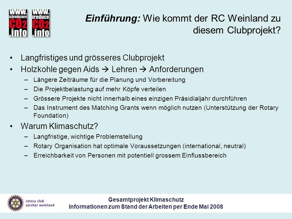 Gesamtprojekt Klimaschutz Informationen zum Stand der Arbeiten per Ende Mai 2008 Einführung: Wie kommt der RC Weinland zu diesem Clubprojekt.