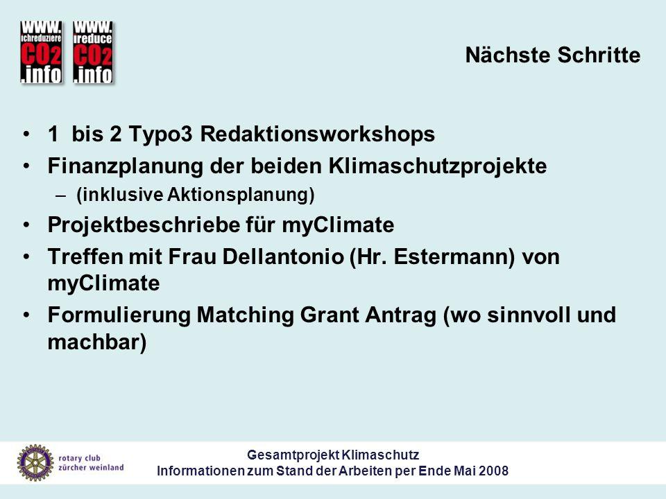 Gesamtprojekt Klimaschutz Informationen zum Stand der Arbeiten per Ende Mai 2008 Nächste Schritte 1 bis 2 Typo3 Redaktionsworkshops Finanzplanung der beiden Klimaschutzprojekte –(inklusive Aktionsplanung) Projektbeschriebe für myClimate Treffen mit Frau Dellantonio (Hr.