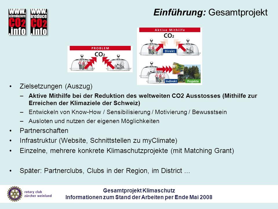 Gesamtprojekt Klimaschutz Informationen zum Stand der Arbeiten per Ende Mai 2008 Einführung: Gesamtprojekt Zielsetzungen (Auszug) –Aktive Mithilfe bei der Reduktion des weltweiten CO2 Ausstosses (Mithilfe zur Erreichen der Klimaziele der Schweiz) –Entwickeln von Know-How / Sensibilisierung / Motivierung / Bewusstsein –Ausloten und nutzen der eigenen Möglichkeiten Partnerschaften Infrastruktur (Website, Schnittstellen zu myClimate) Einzelne, mehrere konkrete Klimaschutzprojekte (mit Matching Grant) Später: Partnerclubs, Clubs in der Region, im District...