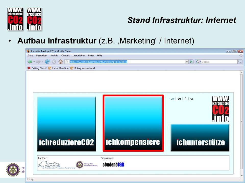 Gesamtprojekt Klimaschutz Informationen zum Stand der Arbeiten per Ende Mai 2008 Stand Infrastruktur: Internet Aufbau Infrastruktur (z.B.