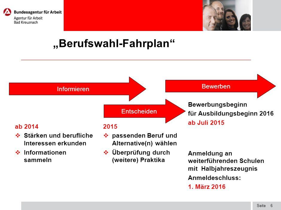 Berufswahl-Fahrplan Informieren Entscheiden Bewerben 2015 passenden Beruf und Alternative(n) wählen Überprüfung durch (weitere) Praktika Bewerbungsbeg