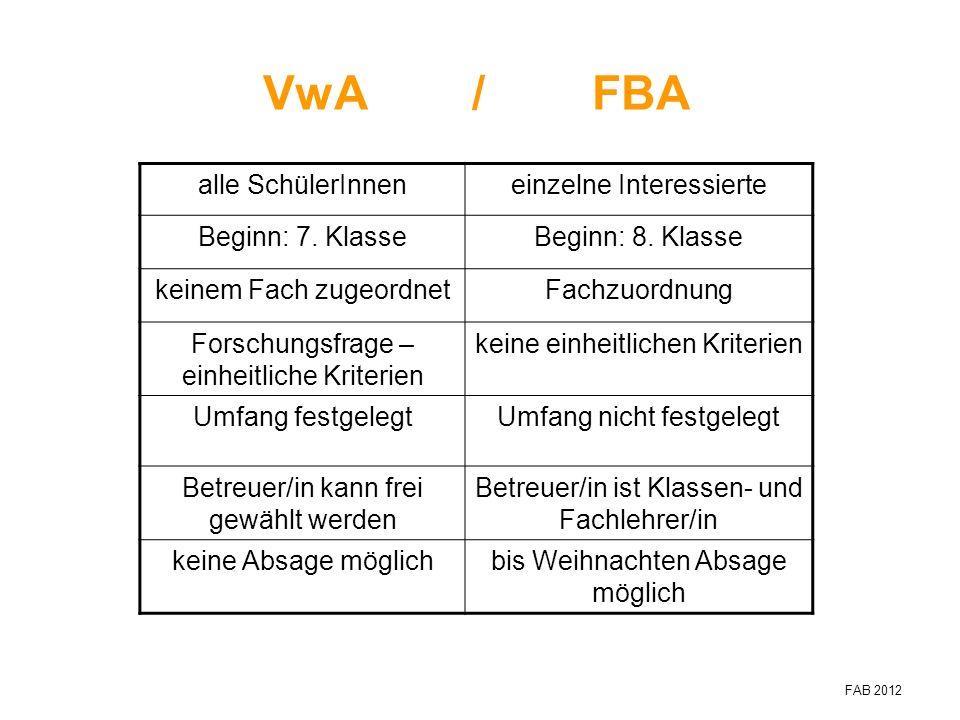 FAB 2012 alle SchülerInneneinzelne Interessierte Beginn: 7. KlasseBeginn: 8. Klasse keinem Fach zugeordnetFachzuordnung Forschungsfrage – einheitliche