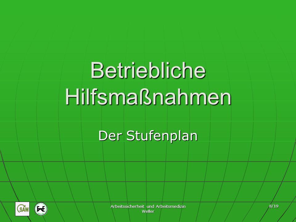 Arbeitssicherheit und Arbeitsmedizin Weller 19/19 Vielen Dank für Ihre Aufmerksamkeit Besuchen Sie unsere Homepage www.WIR-MACHEN-ARBEITEN-SICHER.de