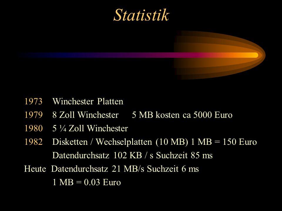 Moderne Festplatten Moderne Festplatten haben einen Durchmesser von 3,5 Zoll. Methoden der Neuentwicklung: Die Daten werden durch neue Beschichtungsve