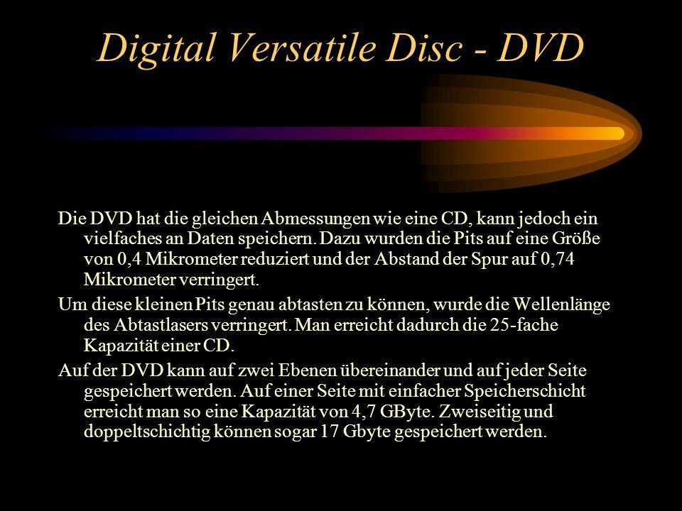 CD-RW CD-RW Laufwerke können genauso CD-R's schreiben. Zusätzlich bieten sie noch die Möglichkeit CD-RW's, also wiederbeschreibbare CD-R's zu schreibe