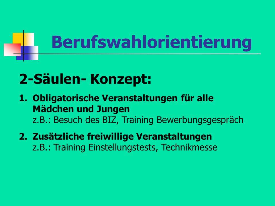 Berufswahlorientierung 2-Säulen- Konzept: 1.Obligatorische Veranstaltungen für alle Mädchen und Jungen z.B.: Besuch des BIZ, Training Bewerbungsgesprä