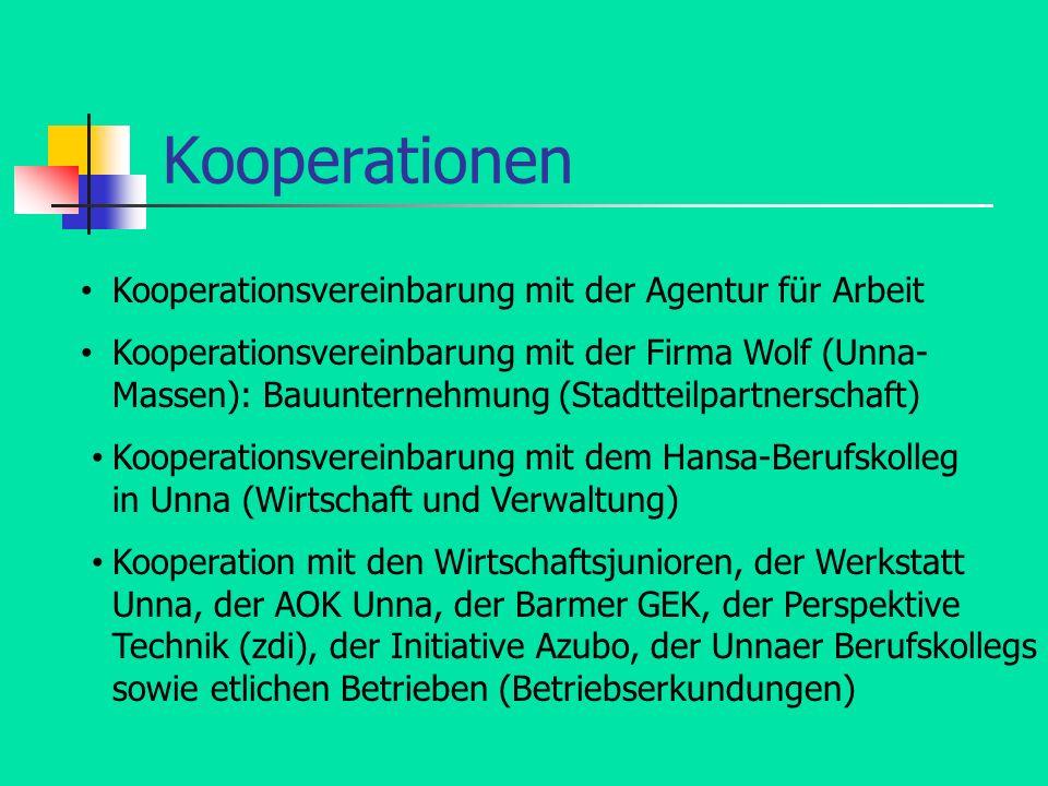 Kooperationen Kooperationsvereinbarung mit der Agentur für Arbeit Kooperationsvereinbarung mit der Firma Wolf (Unna- Massen): Bauunternehmung (Stadtte