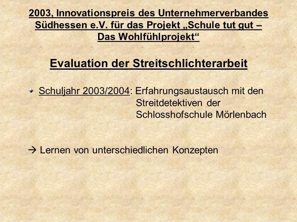 Schuljahr 2004/2005: -Regelmäßige Schülerratssitzungen (14-tägig) -Renovierung/ Einrichtung eines eigenen Raumes -Wunsch der Schüler/innen auch Erst- und Zweitklässler mit in die Arbeit einzubeziehen
