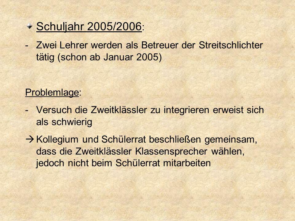 -Konfliktlotsendienst wird umbenannt inFreundschaftsdienst (Idee der Schüler/innen) Problemlage: Zu viel Lärm im Schulgebäude.